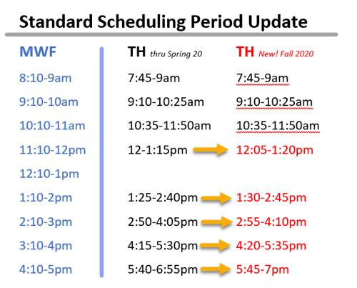 New Standard Meeting Times Chart
